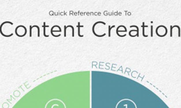 Création de contenu [Infographie]